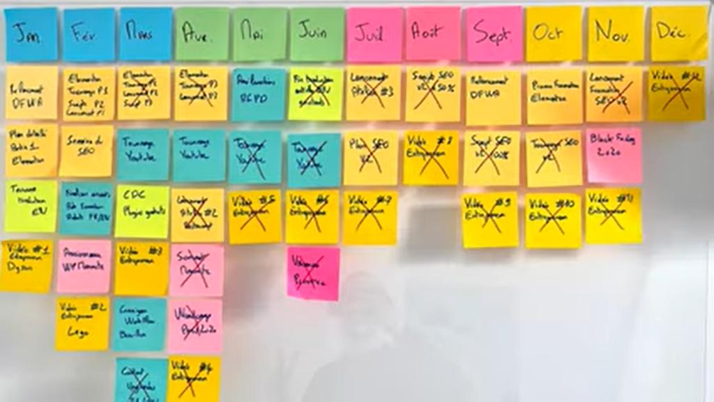 Plexiglas planification de l'année 2020